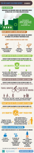 UN infographic on carbon reduction